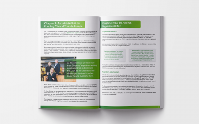 Did you know? Five facts from Siron Clinical's new eBook
